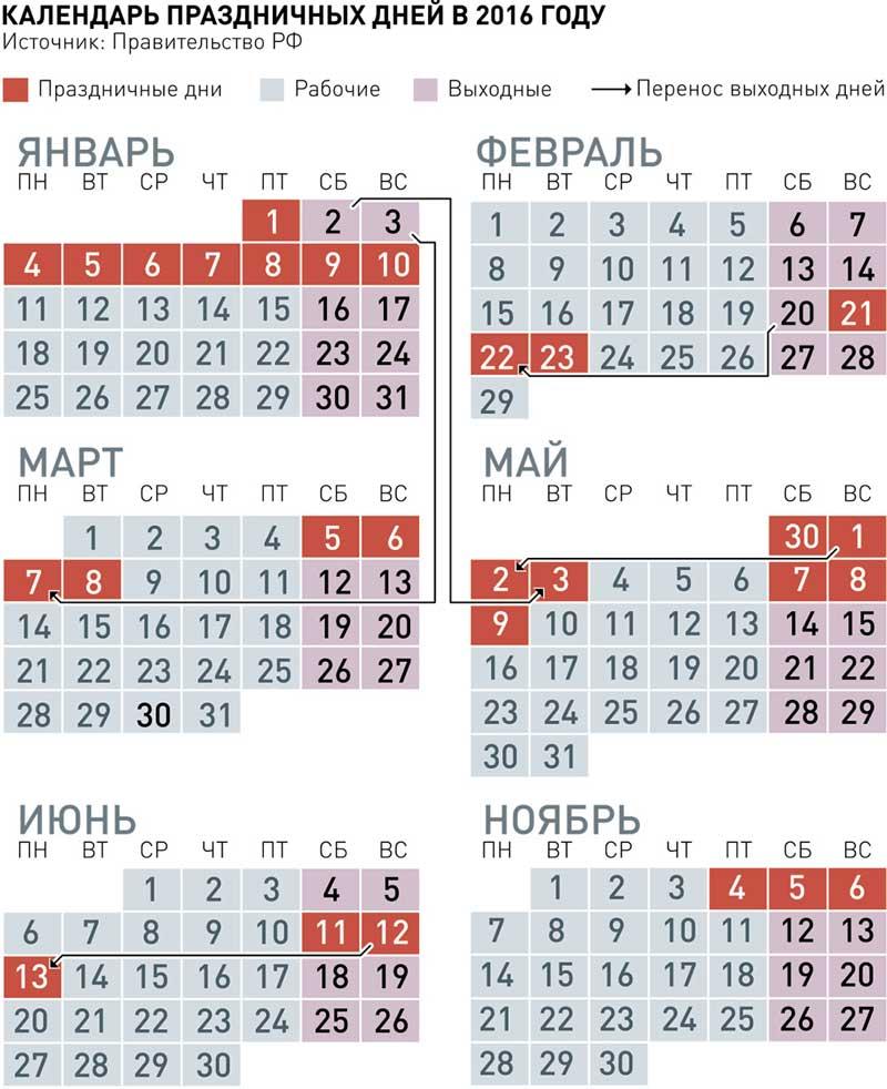 Лунный календарь купить часы